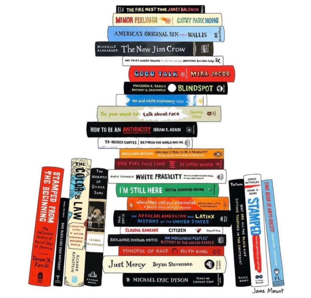 Book list of anti-racism readings. Image by Jane Mount.